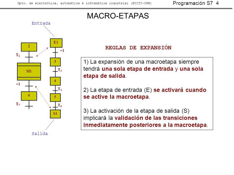 Programación S7 4 Dpto. de electrónica, automática e informática industrial (EUITI-UPM) MACRO-ETAPAS 2 T2T2 6 T7T7 M1 =1 E1 =1 5 T5T5 3 4 T3T3 T4T4 S1