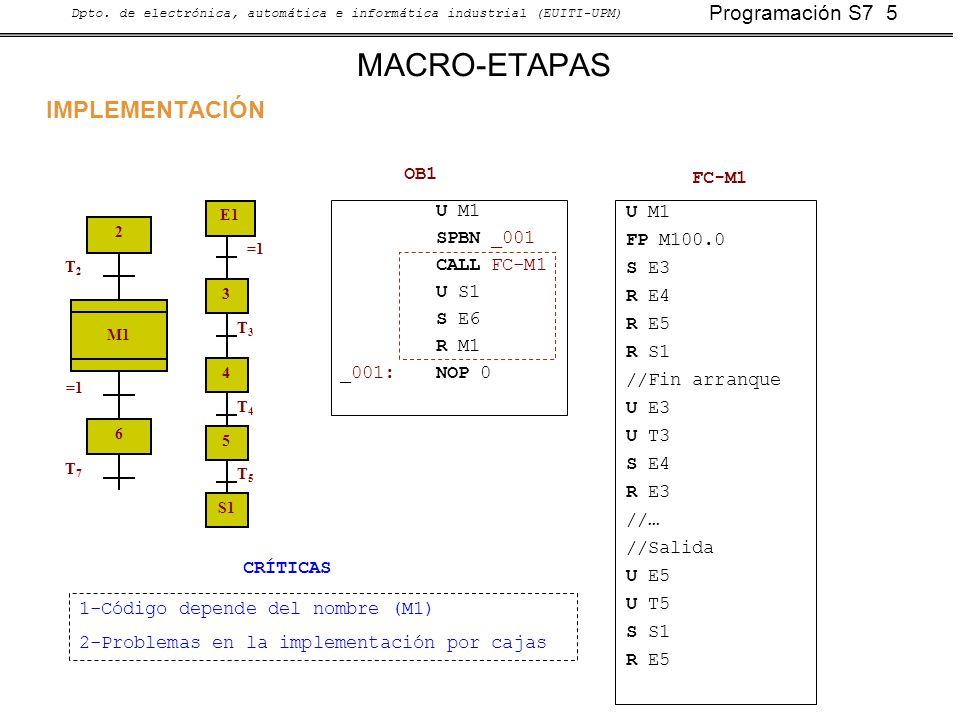 Programación S7 5 Dpto. de electrónica, automática e informática industrial (EUITI-UPM) MACRO-ETAPAS 2 T2T2 6 T7T7 M1 =1 E1 =1 5 T5T5 3 4 T3T3 T4T4 S1