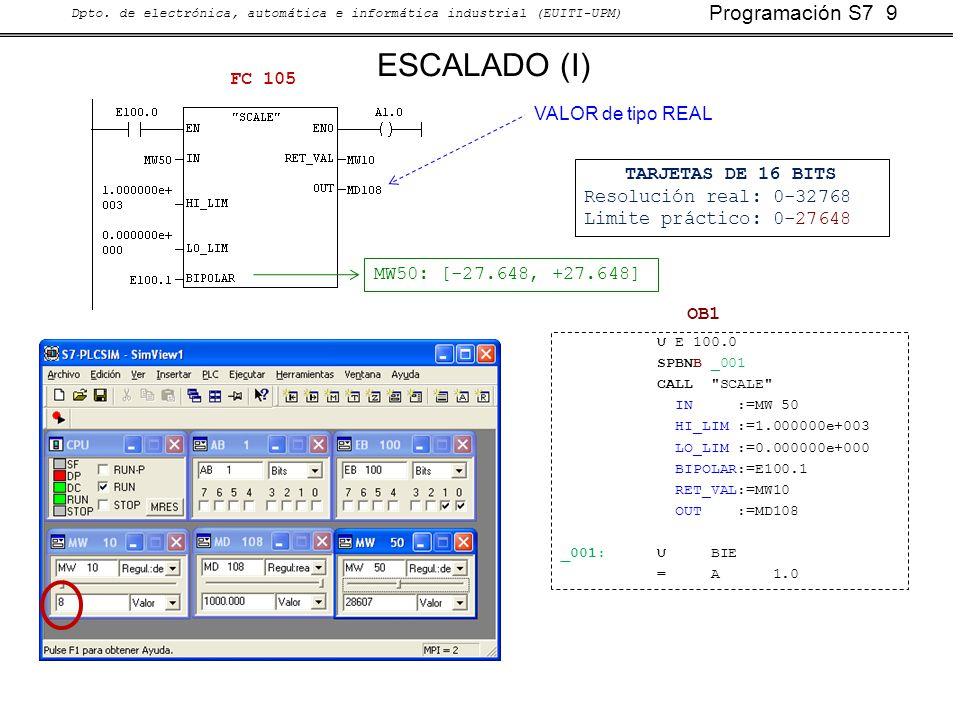 Programación S7 9 Dpto. de electrónica, automática e informática industrial (EUITI-UPM) ESCALADO (I) U E 100.0 SPBNB _001 CALL