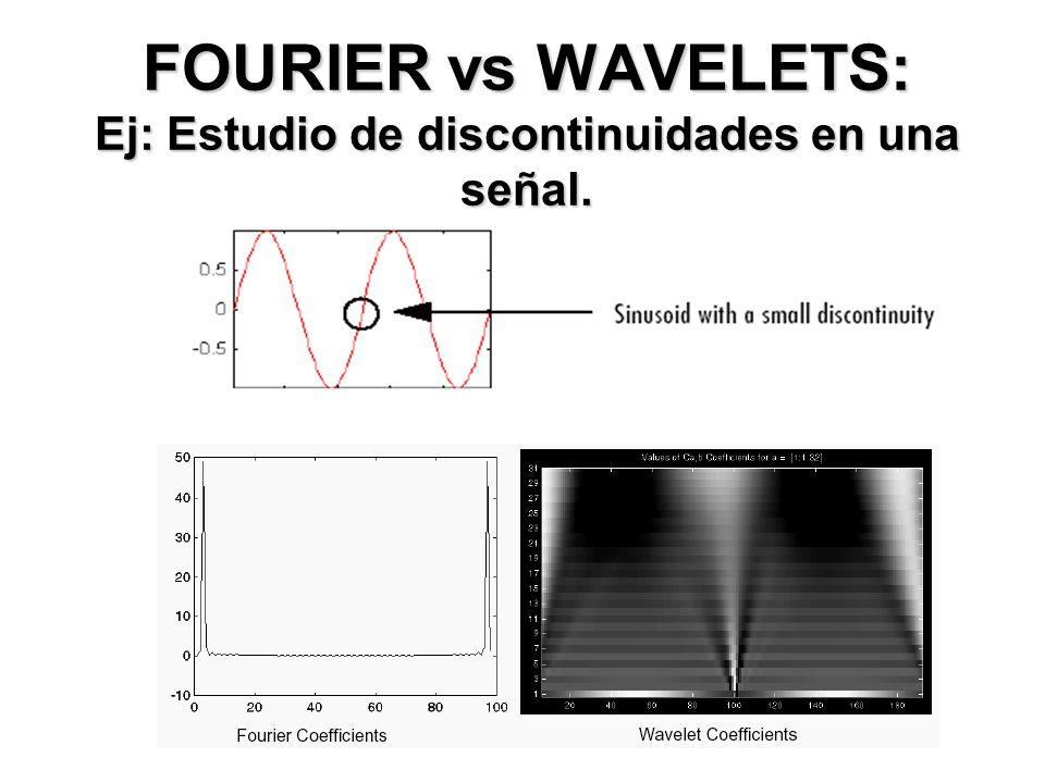 FOURIER vs WAVELETS: Ej: Estudio de discontinuidades en una señal.