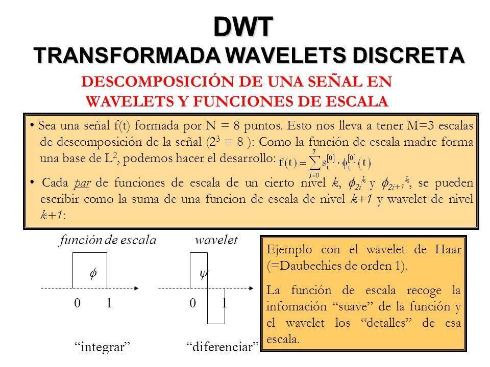 DWT TRANSFORMADA WAVELETS DISCRETA Sea una señal f(t) formada por N = 8 puntos. Esto nos lleva a tener M=3 escalas de descomposición de la señal (2 3
