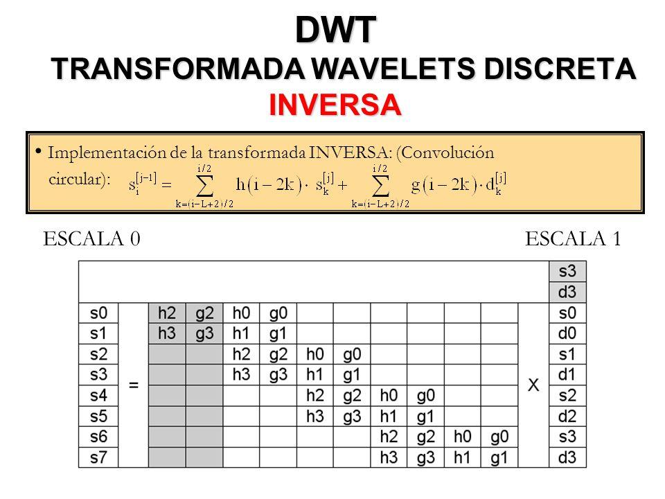 DWT TRANSFORMADA WAVELETS DISCRETA INVERSA Implementación de la transformada INVERSA: (Convolución circular): ESCALA 0ESCALA 1