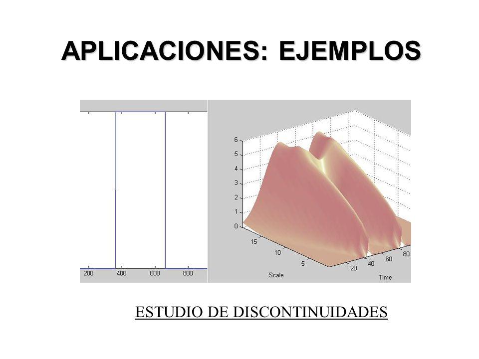 APLICACIONES: EJEMPLOS ESTUDIO DE DISCONTINUIDADES