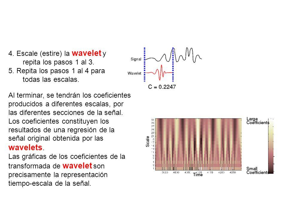 4. Escale (estire) la wavelet y repita los pasos 1 al 3. 5. Repita los pasos 1 al 4 para todas las escalas. Al terminar, se tendrán los coeficientes p