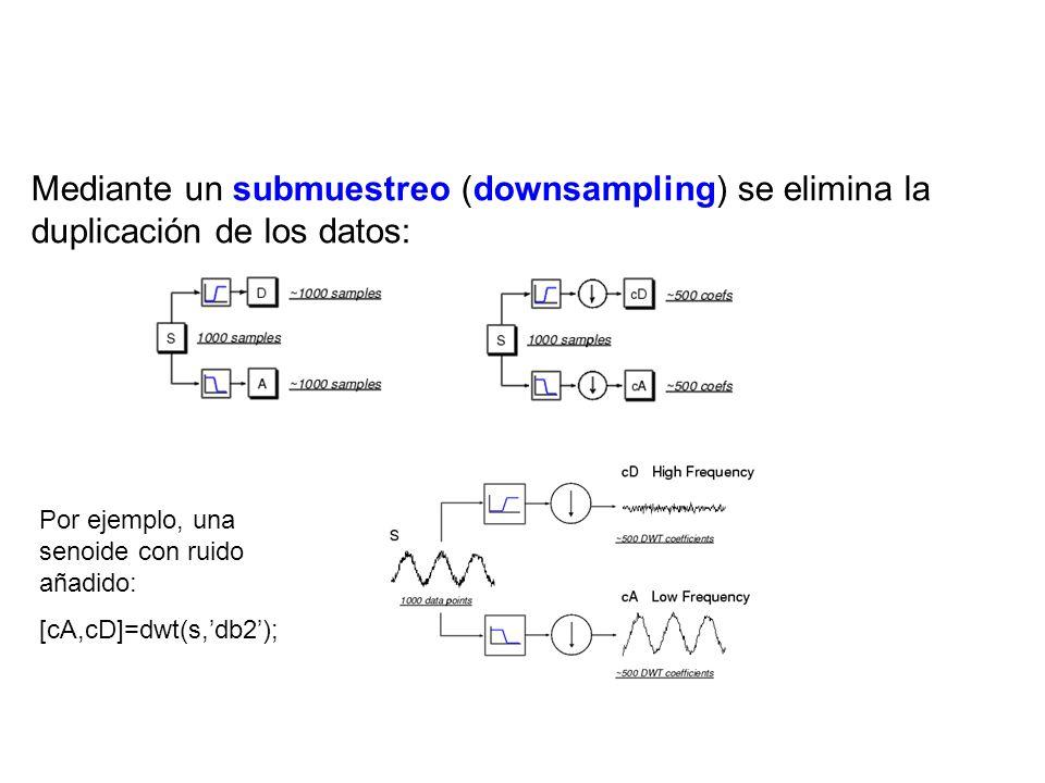 Mediante un submuestreo (downsampling) se elimina la duplicación de los datos: Por ejemplo, una senoide con ruido añadido: [cA,cD]=dwt(s,db2);