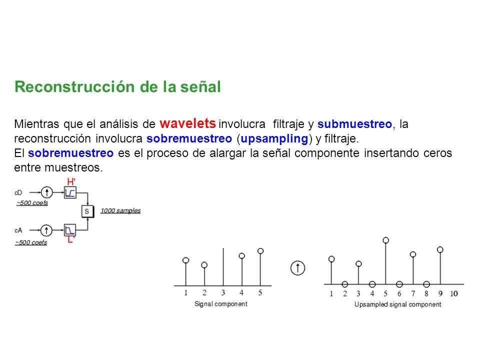 Reconstrucción de la señal Mientras que el análisis de wavelets involucra filtraje y submuestreo, la reconstrucción involucra sobremuestreo (upsamplin