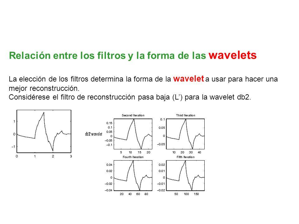 Relación entre los filtros y la forma de las wavelets La elección de los filtros determina la forma de la wavelet a usar para hacer una mejor reconstr
