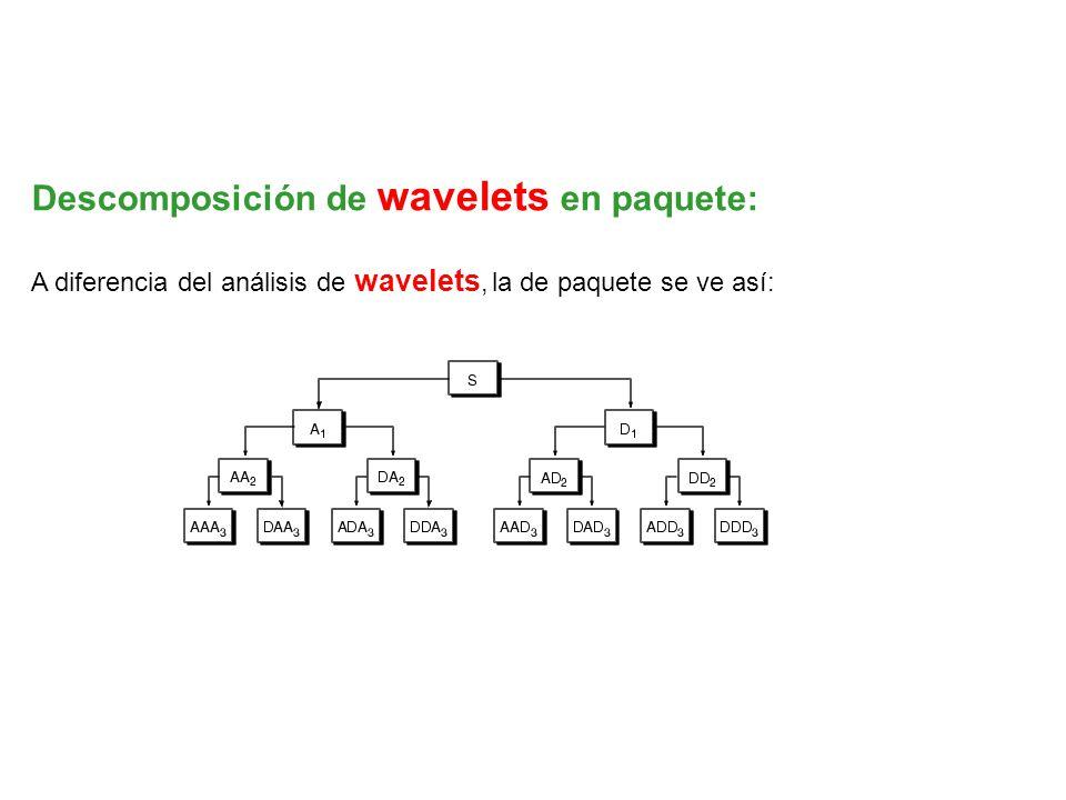 Descomposición de wavelets en paquete: A diferencia del análisis de wavelets, la de paquete se ve así: