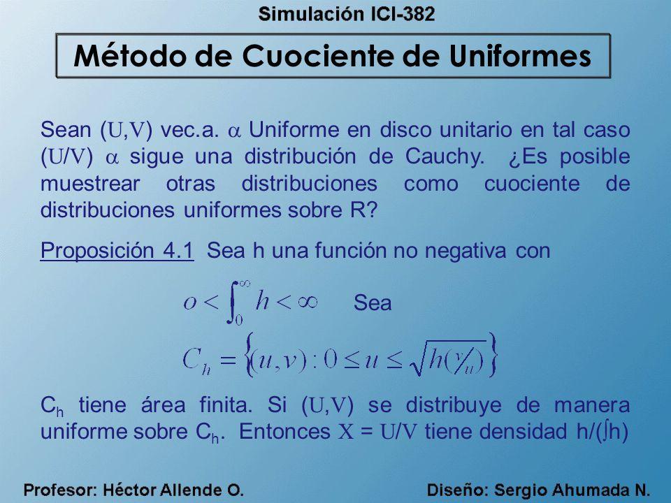 Sean ( U, V ) vec.a. Uniforme en disco unitario en tal caso ( U / V ) sigue una distribución de Cauchy. ¿Es posible muestrear otras distribuciones com