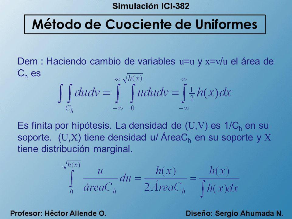 Dem : Haciendo cambio de variables u = u y x = v / u el área de C h es Es finita por hipótesis. La densidad de ( U, V ) es 1/C h en su soporte. ( U, X