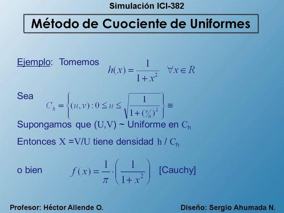 Ejemplo: Tomemos Sea Supongamos que ( U, V ) ~ Uniforme en C h Entonces X = V / U tiene densidad h / C h o bien[Cauchy] Método de Cuociente de Uniform