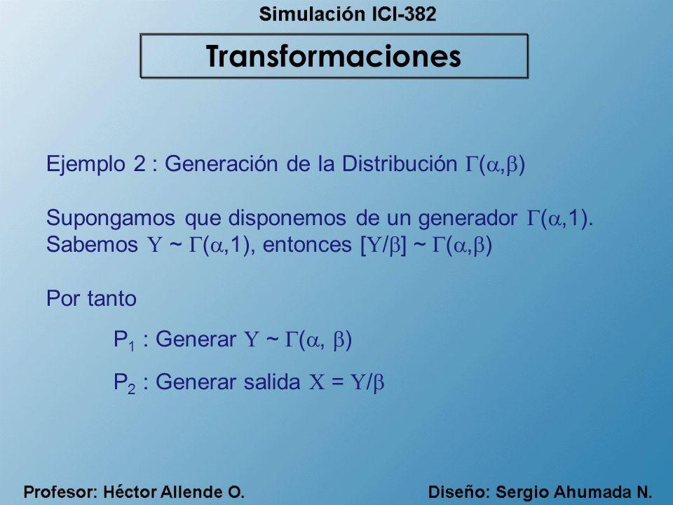 Ejemplo 2 : Generación de la Distribución (, ) Supongamos que disponemos de un generador (,1). Sabemos Y ~ (,1), entonces [ Y / ] ~ (, ) Por tanto P 1