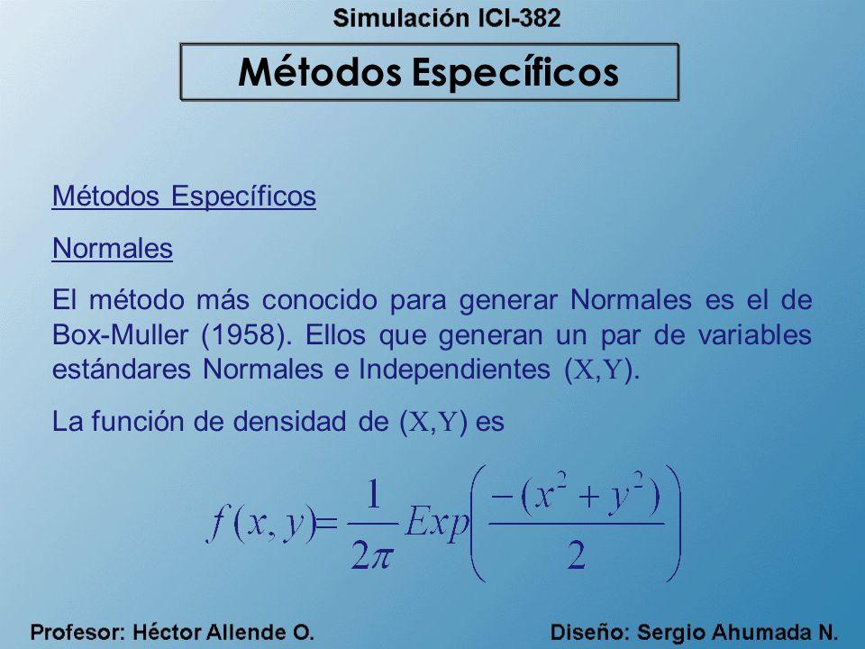 Métodos Específicos Normales El método más conocido para generar Normales es el de Box-Muller (1958). Ellos que generan un par de variables estándares
