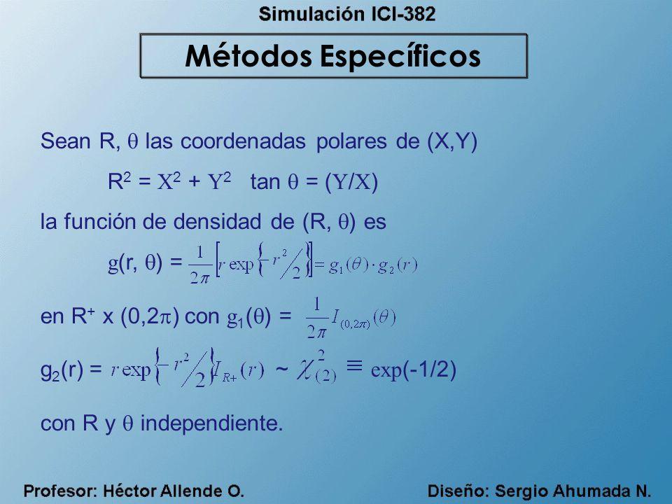 Sean R, las coordenadas polares de (X,Y) R 2 = X 2 + Y 2 tan = ( Y / X ) la función de densidad de (R, ) es g (r, ) = en R + x (0,2 ) con g 1 ( ) = g