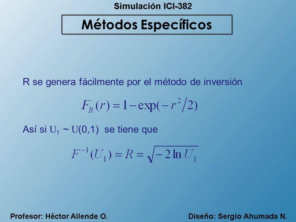 R se genera fácilmente por el método de inversión Así si U 1 ~ U (0,1) se tiene que Métodos Específicos