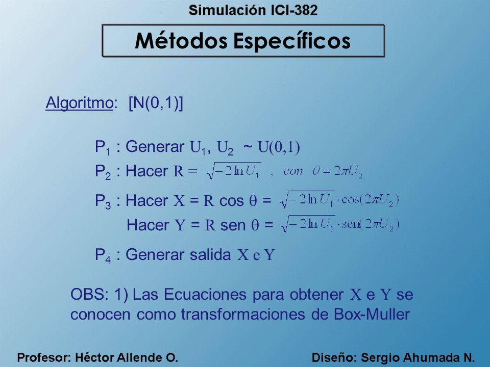 Algoritmo: [N(0,1)] P 1 : Generar U 1, U 2 ~ U(0,1) P 2 : Hacer R = P 3 : Hacer X = R cos = Hacer Y = R sen = P 4 : Generar salida X e Y OBS: 1) Las E