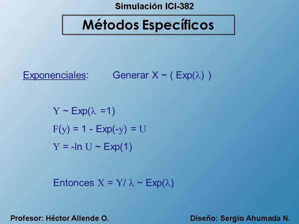 Exponenciales:Generar X ~ ( Exp( ) ) Y ~ Exp( =1) F ( y ) = 1 - Exp(- y ) = U Y = -ln U ~ Exp(1) Entonces X = Y / ~ Exp( ) Métodos Específicos