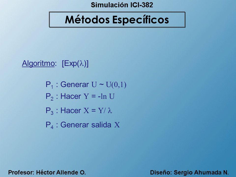 Algoritmo: [Exp( )] P 1 : Generar U ~ U(0,1) P 2 : Hacer Y = - ln U P 3 : Hacer X = Y/ P 4 : Generar salida X Métodos Específicos