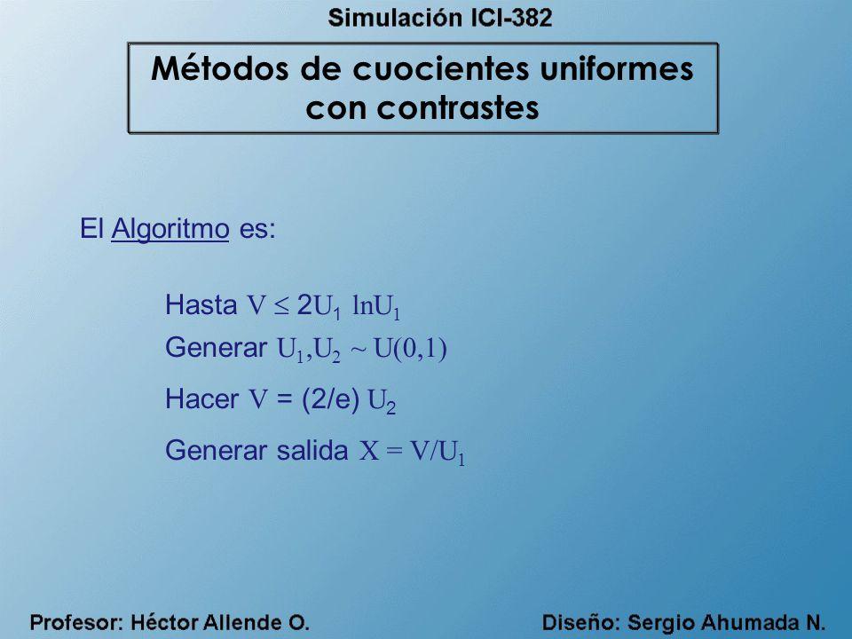 El Algoritmo es: Hasta V 2 U 1 lnU 1 Generar U 1,U 2 ~ U(0,1) Hacer V = (2/e) U 2 Generar salida X = V/U 1 Métodos de cuocientes uniformes con contras