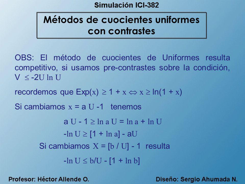 OBS: El método de cuocientes de Uniformes resulta competitivo, si usamos pre-contrastes sobre la condición, V -2 U ln U recordemos que Exp( x ) 1 + x