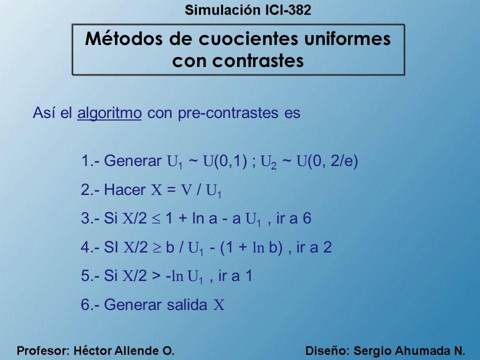 Así el algoritmo con pre-contrastes es 1.- Generar U 1 ~ U (0,1) ; U 2 ~ U (0, 2/e) 2.- Hacer X = V / U 1 3.- Si X /2 1 + ln a - a U 1, ir a 6 4.- SI