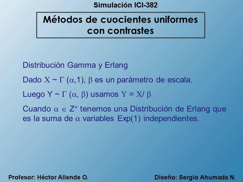 Distribución Gamma y Erlang Dado X ~ (,1), es un parámetro de escala. Luego Y ~ (, ) usamos Y = X / Cuando Z + tenemos una Distribución de Erlang que