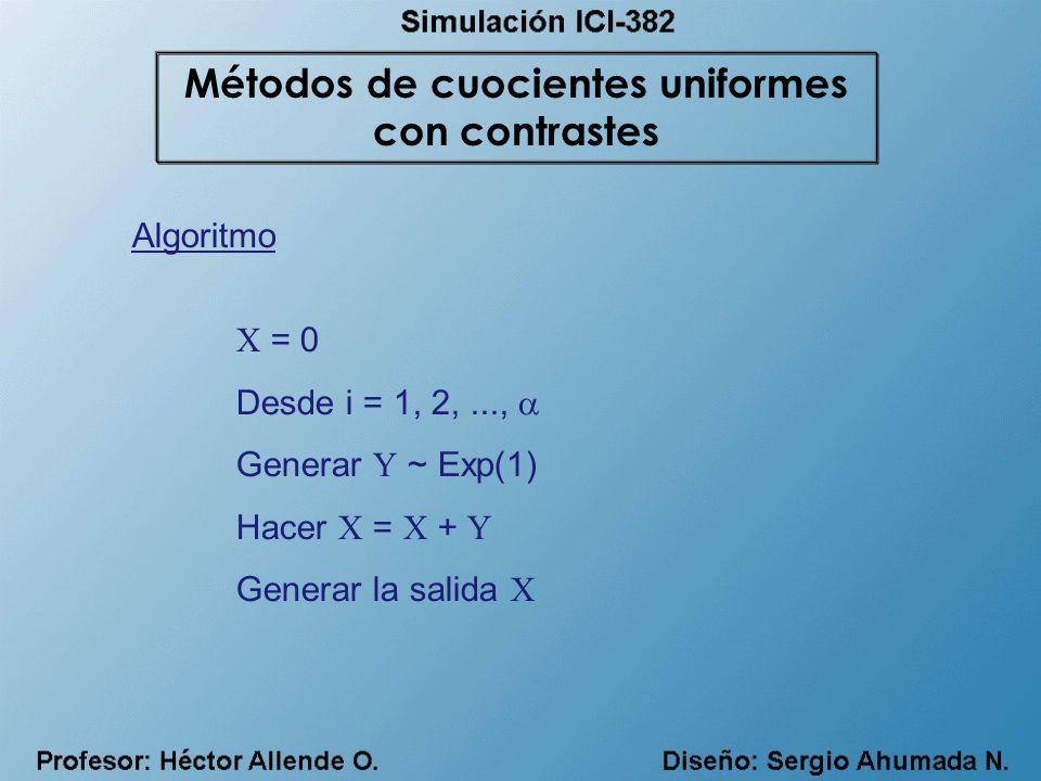 Algoritmo X = 0 Desde i = 1, 2,..., Generar Y ~ Exp(1) Hacer X = X + Y Generar la salida X Métodos de cuocientes uniformes con contrastes