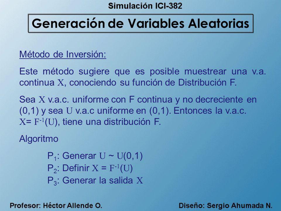 Método de Inversión: Este método sugiere que es posible muestrear una v.a. continua X, conociendo su función de Distribución F. Sea X v.a.c. uniforme