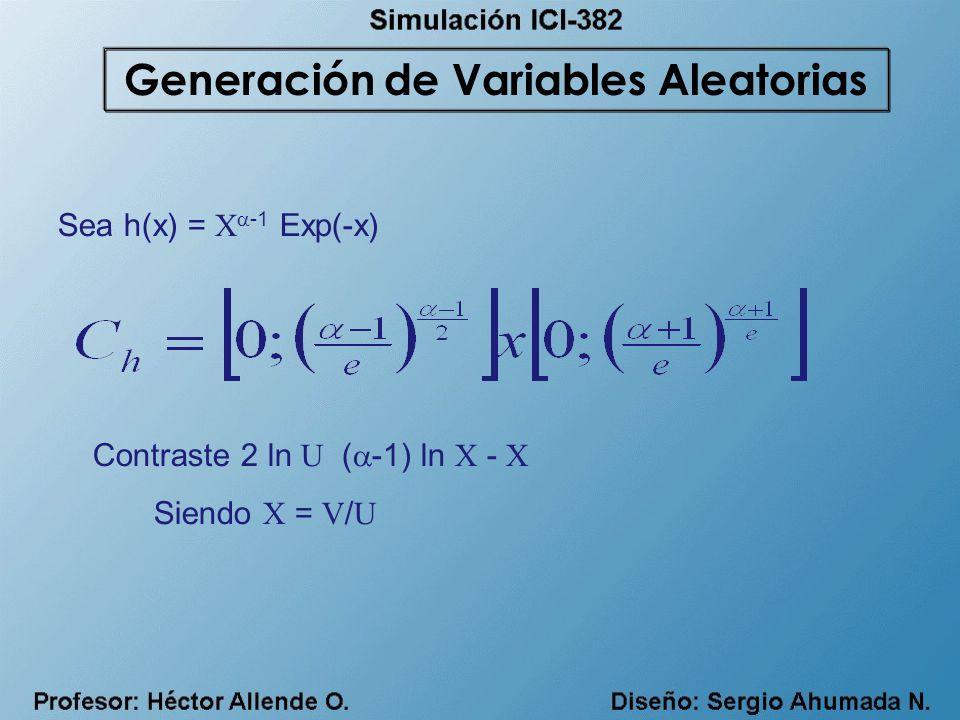 Sea h(x) = X -1 Exp(-x) Contraste 2 ln U ( -1) ln X - X Siendo X = V / U Generación de Variables Aleatorias