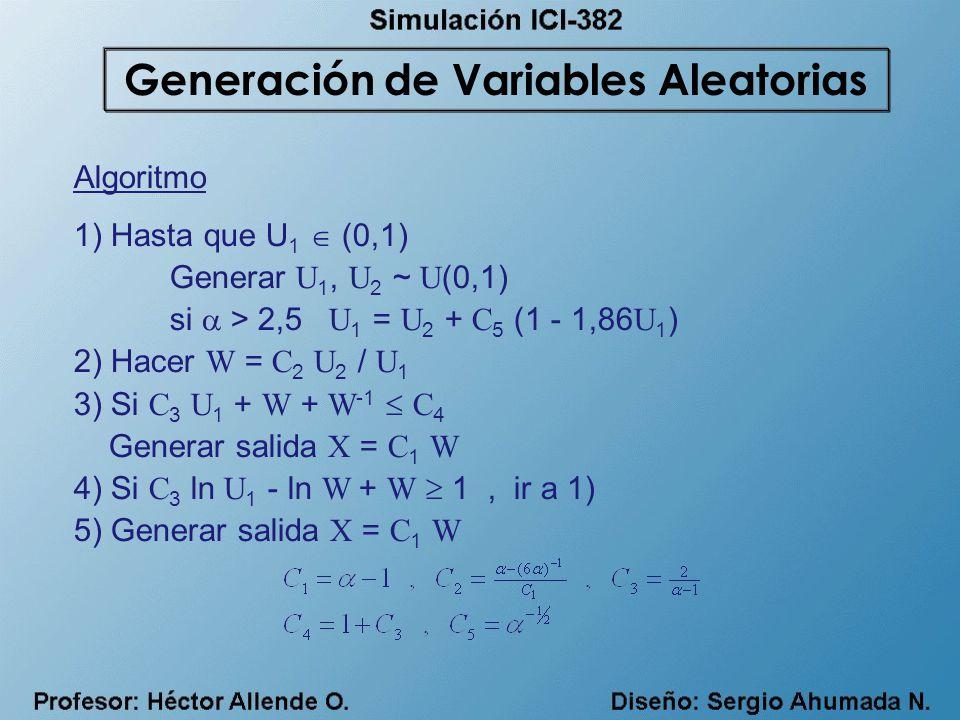 Algoritmo 1) Hasta que U 1 (0,1) Generar U 1, U 2 ~ U (0,1) si > 2,5 U 1 = U 2 + C 5 (1 - 1,86 U 1 ) 2) Hacer W = C 2 U 2 / U 1 3) Si C 3 U 1 + W + W