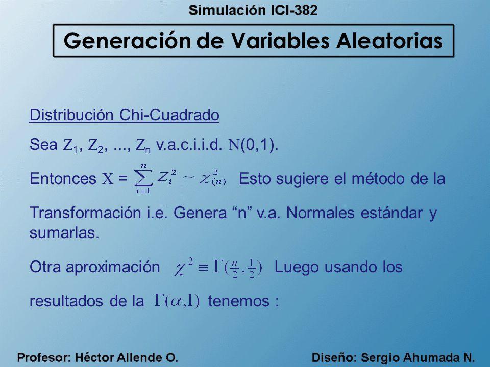Distribución Chi-Cuadrado Sea Z 1, Z 2,..., Z n v.a.c.i.i.d. N (0,1). Entonces X = Esto sugiere el método de la Transformación i.e. Genera n v.a. Norm