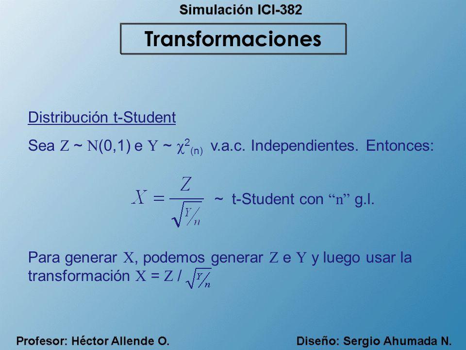Distribución t-Student Sea Z ~ N (0,1) e Y ~ 2 (n) v.a.c. Independientes. Entonces: Para generar X, podemos generar Z e Y y luego usar la transformaci