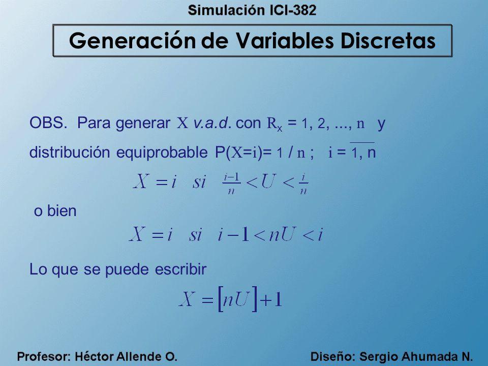 OBS. Para generar X v.a.d. con R x = 1, 2,..., n y distribución equiprobable P( X = i )= 1 / n ; i = 1, n o bien Lo que se puede escribir Generación d