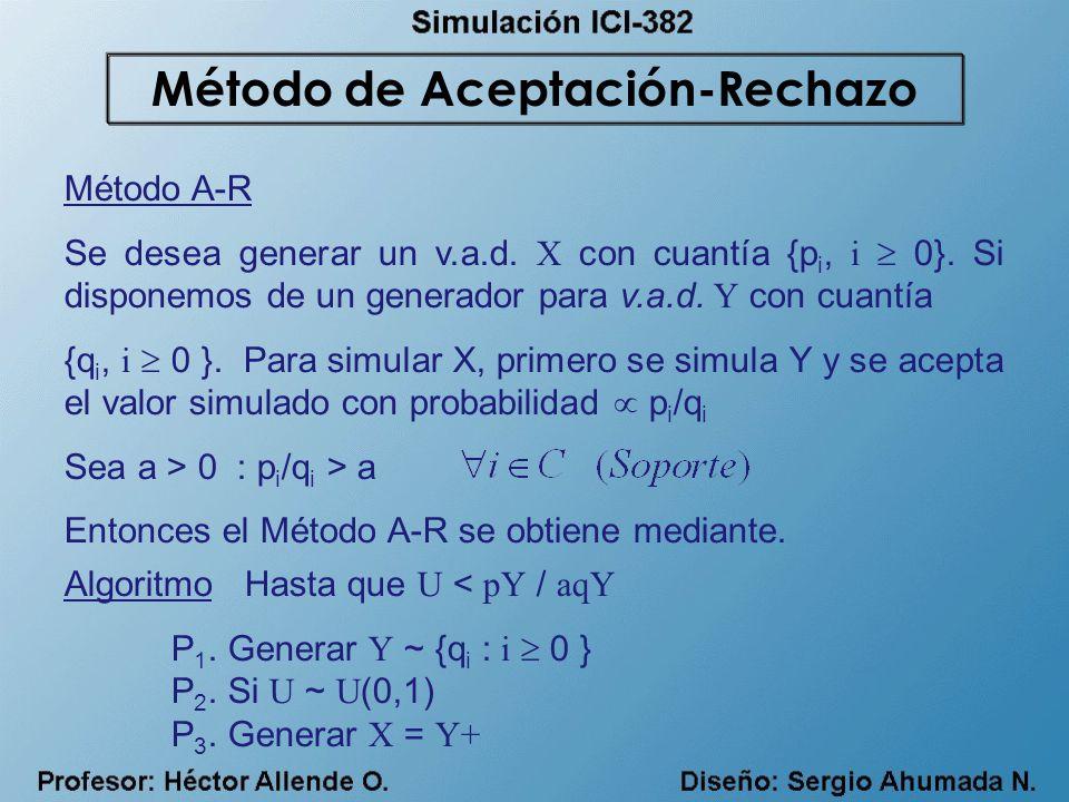 Método A-R Se desea generar un v.a.d. X con cuantía {p i, i 0}. Si disponemos de un generador para v.a.d. Y con cuantía {q i, i 0 }. Para simular X, p