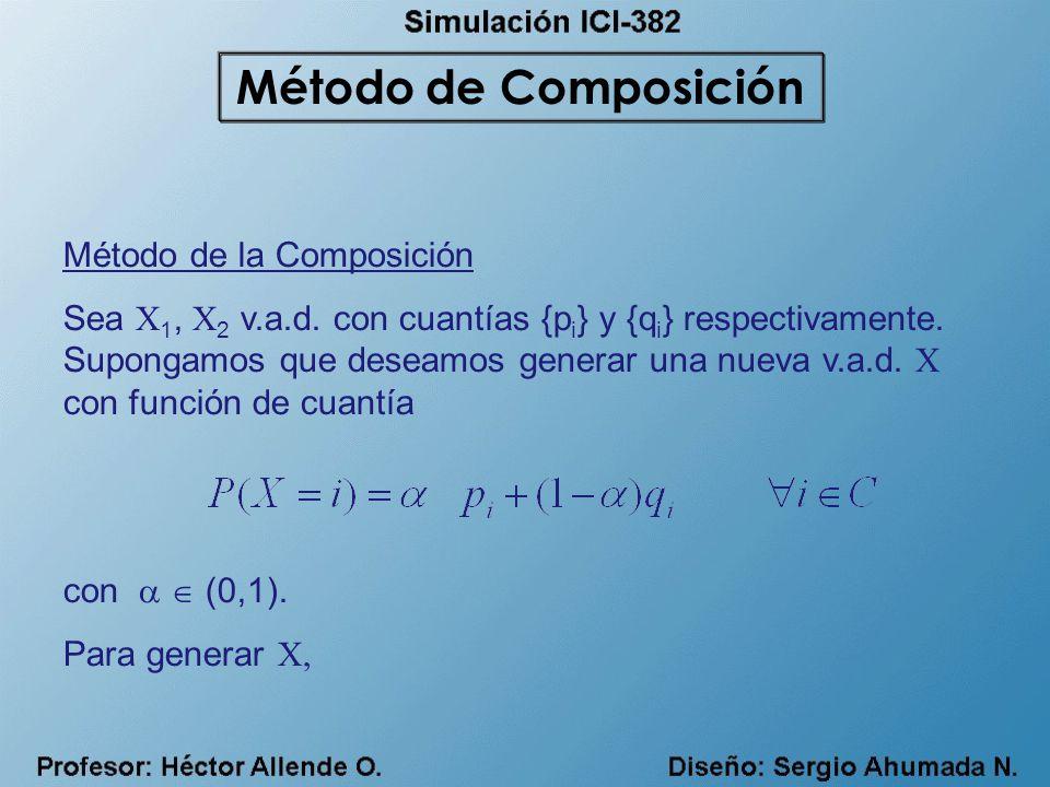 Método de la Composición Sea X 1, X 2 v.a.d. con cuantías {p i } y {q i } respectivamente. Supongamos que deseamos generar una nueva v.a.d. X con func