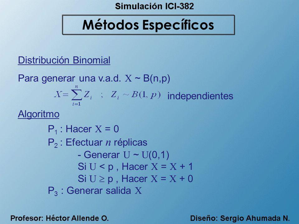 Distribución Binomial Para generar una v.a.d. X ~ B(n,p) independientes Algoritmo P 1 : Hacer X = 0 P 2 : Efectuar n réplicas - Generar U ~ U (0,1) Si