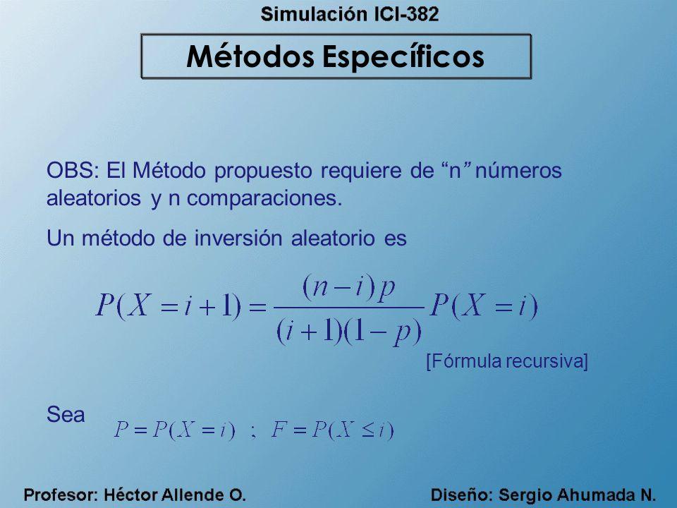 OBS: El Método propuesto requiere de n números aleatorios y n comparaciones. Un método de inversión aleatorio es [Fórmula recursiva] Sea Métodos Espec