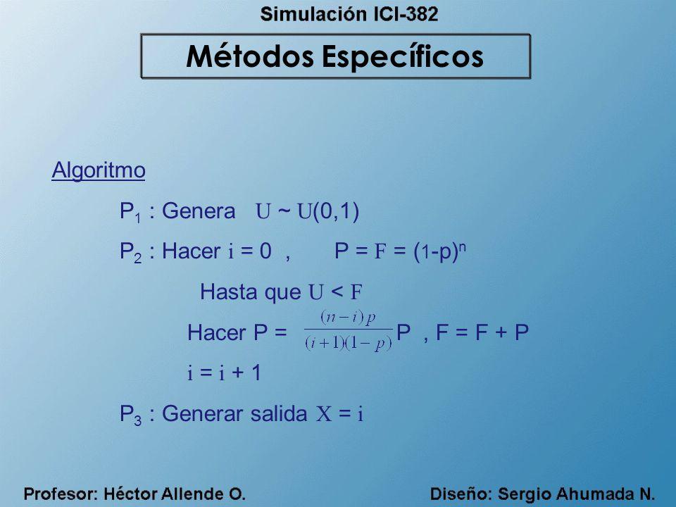 Algoritmo P 1 : Genera U ~ U (0,1) P 2 : Hacer i = 0, P = F = ( 1 -p) n Hasta que U < F Hacer P = P, F = F + P i = i + 1 P 3 : Generar salida X = i Mé