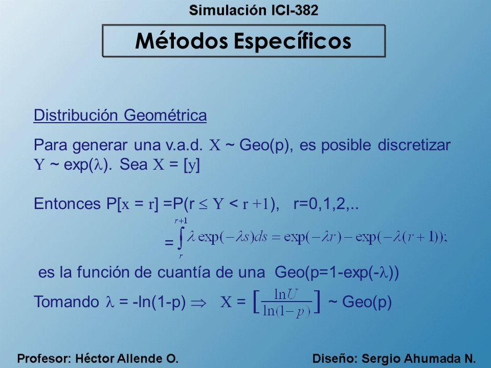 Distribución Geométrica Para generar una v.a.d. X ~ Geo(p), es posible discretizar Y ~ exp( ). Sea X = [ y ] Entonces P[ x = r ] =P(r Y < r +1 ), r=0,