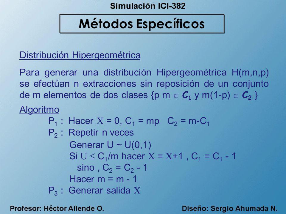 Distribución Hipergeométrica Para generar una distribución Hipergeométrica H(m,n,p) se efectúan n extracciones sin reposición de un conjunto de m elem