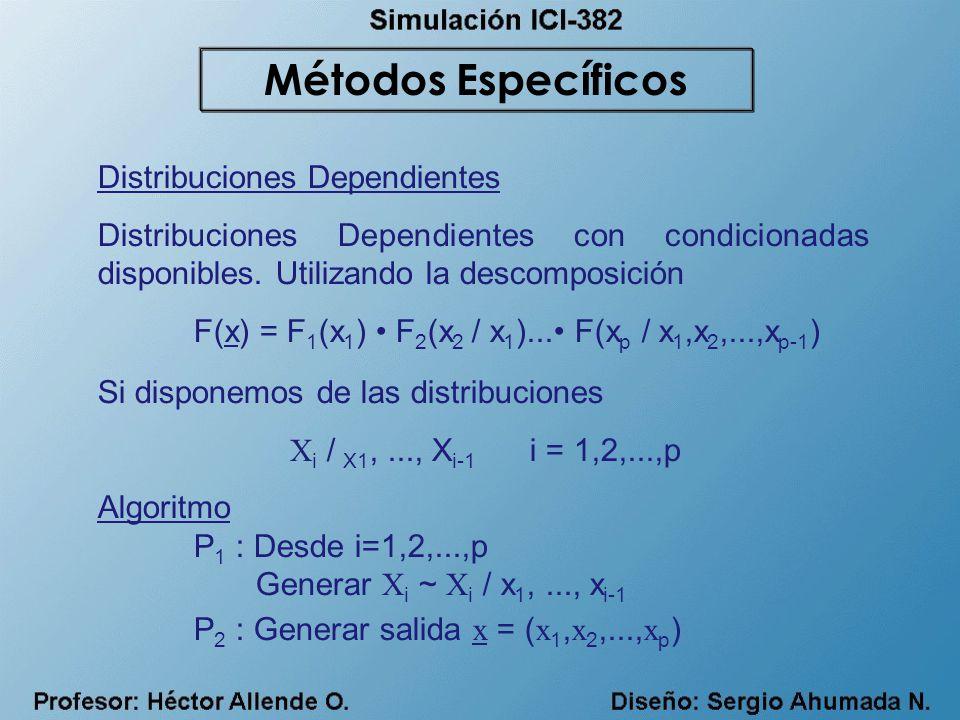 Distribuciones Dependientes Distribuciones Dependientes con condicionadas disponibles. Utilizando la descomposición F(x) = F 1 (x 1 ) F 2 (x 2 / x 1 )