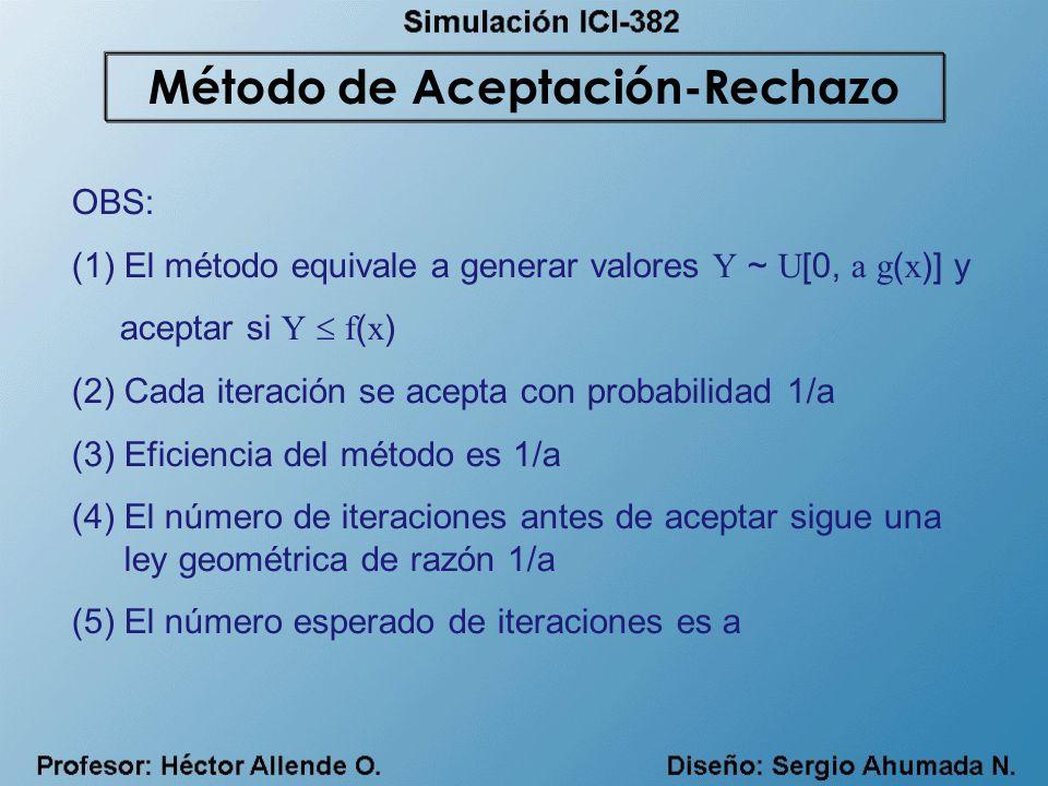 OBS: (1)El método equivale a generar valores Y ~ U [0, a g ( x )] y aceptar si Y f ( x ) (2) Cada iteración se acepta con probabilidad 1/a (3) Eficien
