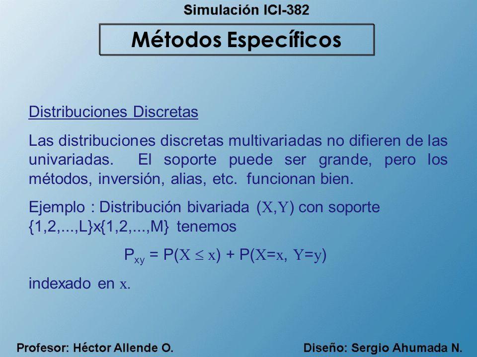 Distribuciones Discretas Las distribuciones discretas multivariadas no difieren de las univariadas. El soporte puede ser grande, pero los métodos, inv
