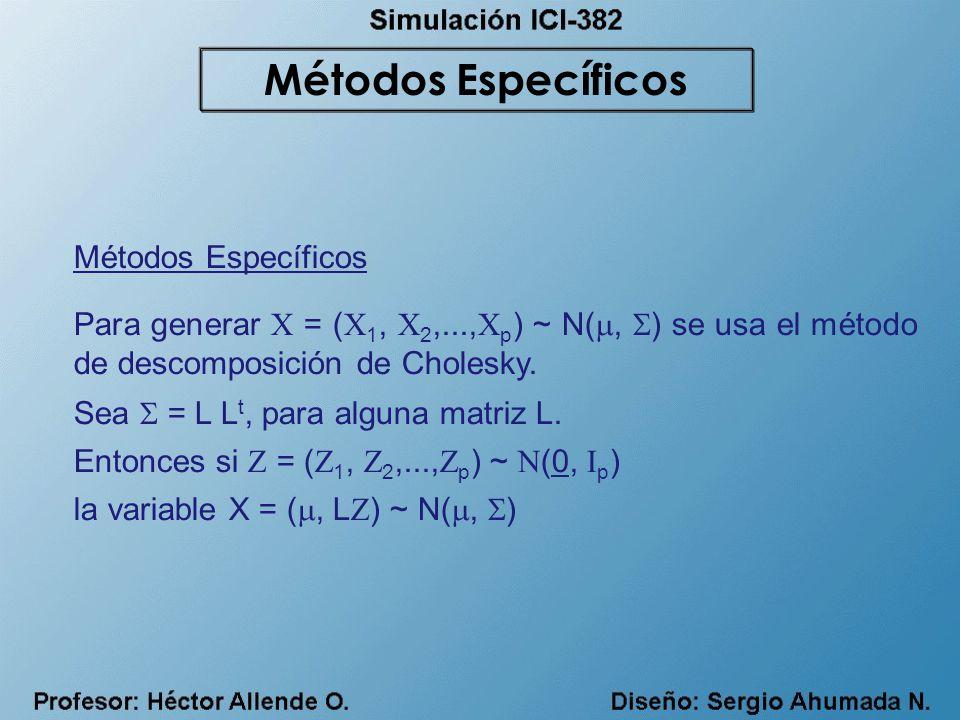 Para generar X = ( X 1, X 2,..., X p ) ~ N(, ) se usa el método de descomposición de Cholesky. Sea = L L t, para alguna matriz L. Entonces si Z = ( Z