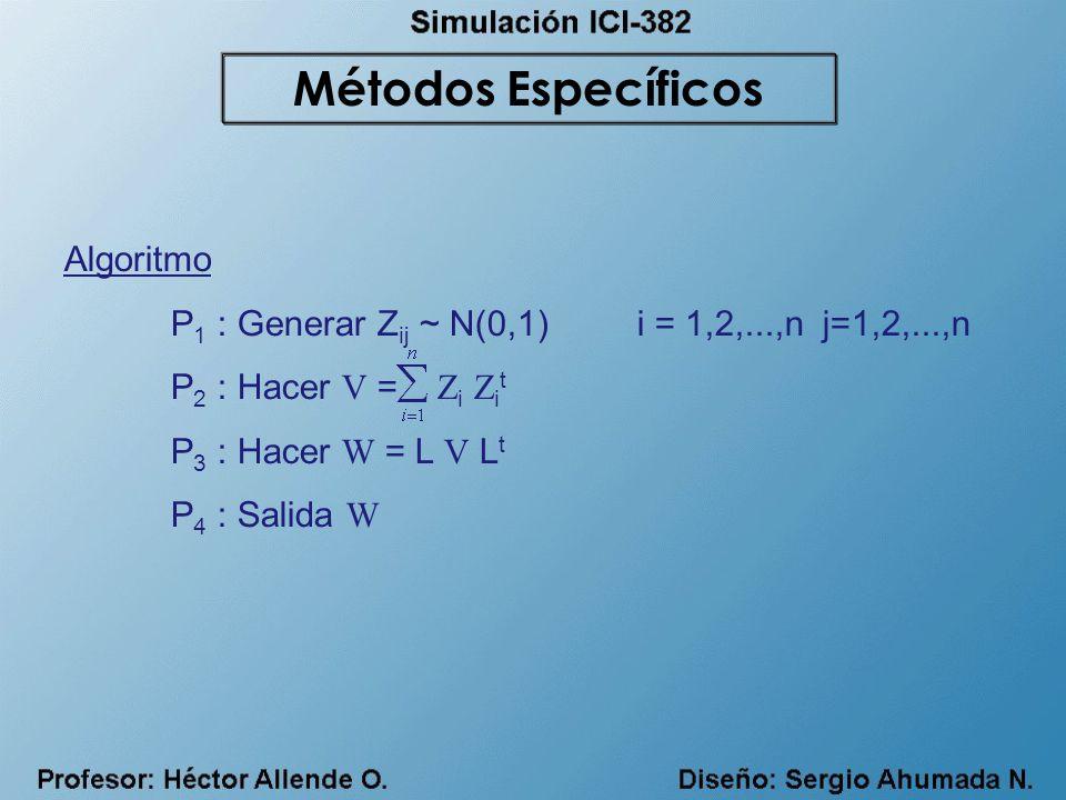 Algoritmo P 1 : Generar Z ij ~ N(0,1) i = 1,2,...,n j=1,2,...,n P 2 : Hacer V = Z i Z i t P 3 : Hacer W = L V L t P 4 : Salida W Métodos Específicos