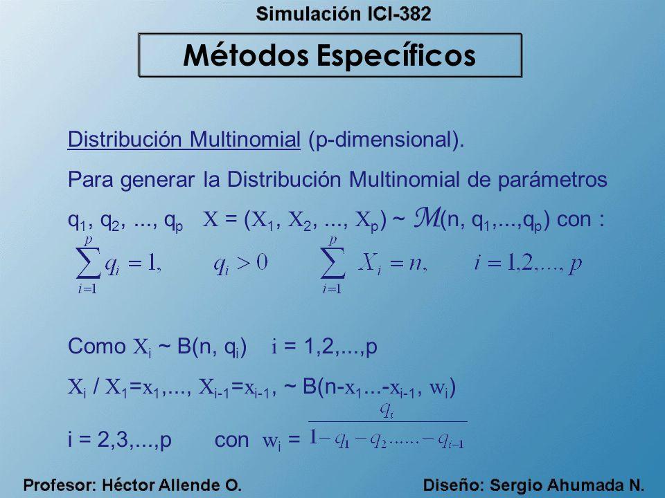 Distribución Multinomial (p-dimensional). Para generar la Distribución Multinomial de parámetros q 1, q 2,..., q p X = ( X 1, X 2,..., X p ) ~ M (n, q