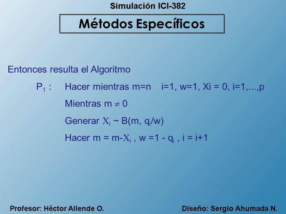 Entonces resulta el Algoritmo P 1 : Hacer mientras m=n i=1, w=1, Xi = 0, i=1,...,p Mientras m 0 Generar X i ~ B(m, q i /w) Hacer m = m- X i, w =1 - q