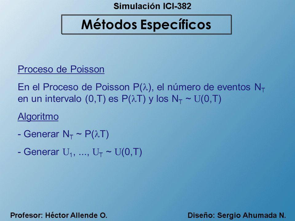 Proceso de Poisson En el Proceso de Poisson P( ), el número de eventos N T en un intervalo (0,T) es P( T) y los N T ~ U (0,T) Algoritmo - Generar N T