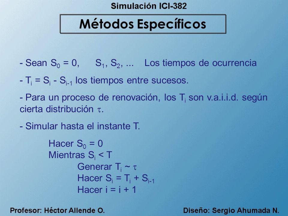 - Sean S 0 = 0, S 1, S 2,... Los tiempos de ocurrencia - T i = S i - S i-1 los tiempos entre sucesos. - Para un proceso de renovación, los T i son v.a