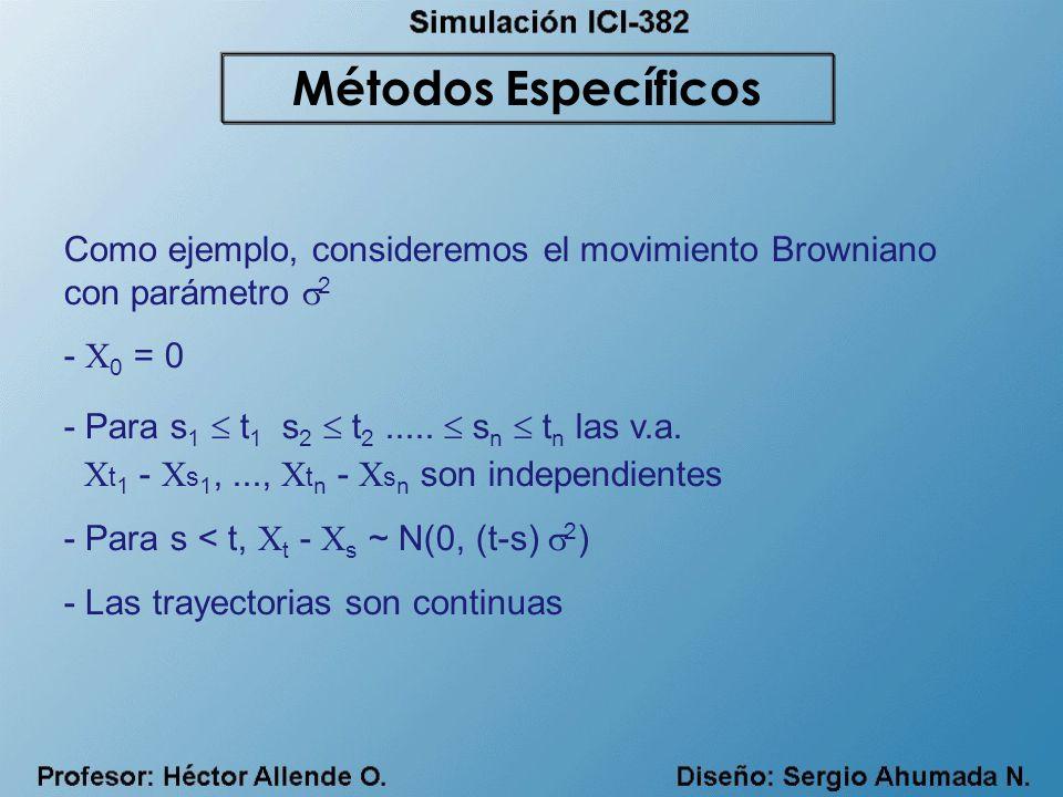 Como ejemplo, consideremos el movimiento Browniano con parámetro 2 - X 0 = 0 - Para s 1 t 1 s 2 t 2..... s n t n las v.a. X t 1 - X s 1,..., X t n - X